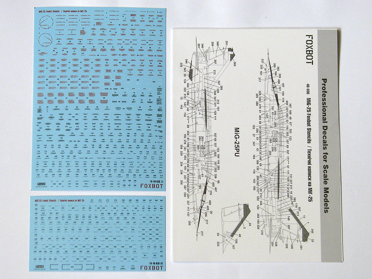 1/48 Stencils for Mikoyan MiG-25